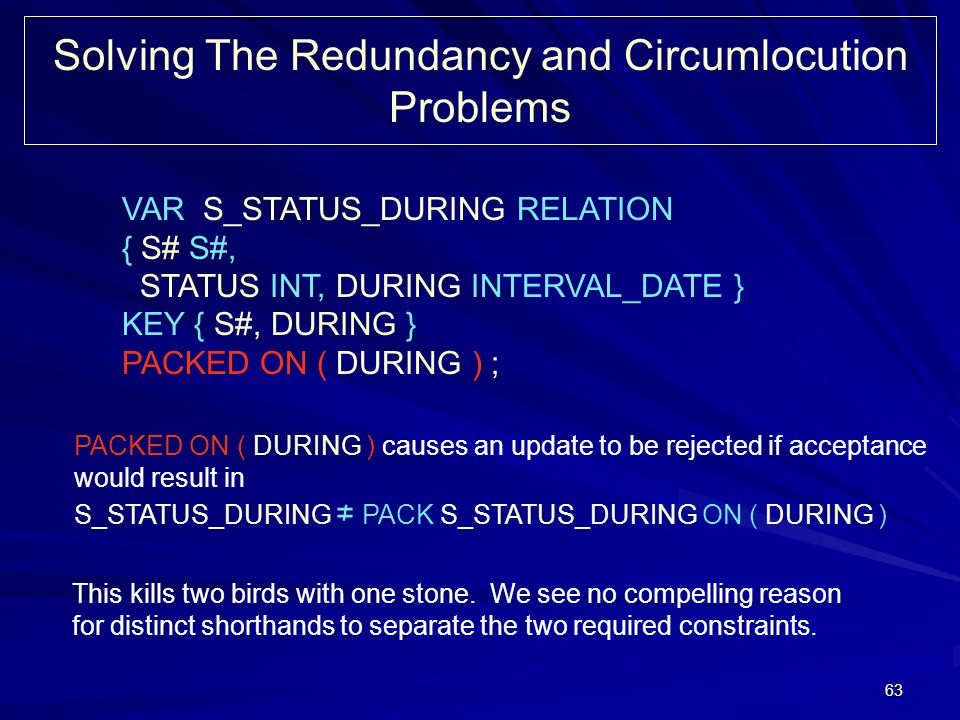 63 Solving The Redundancy and Circumlocution Problems VAR S_STATUS_DURING RELATION { S# S#, STATUS INT, DURING INTERVAL_DATE } KEY { S#, DURING } PACK