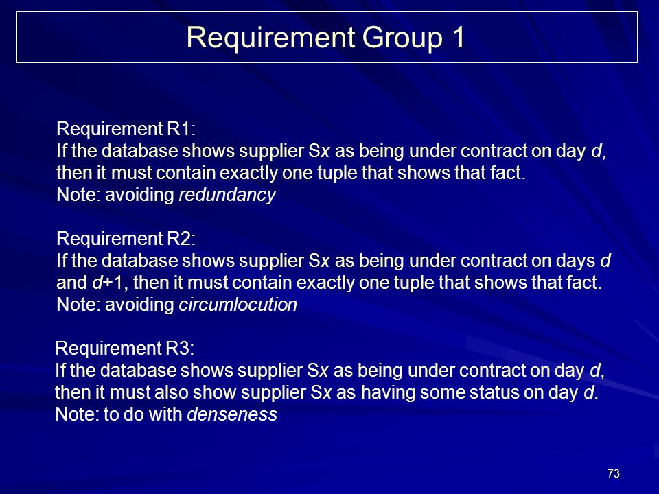 73 Requirement Group 1 Requirement R1: If the database shows supplier Sx as being under contract on day d, then it must contain exactly one tuple that shows that fact.