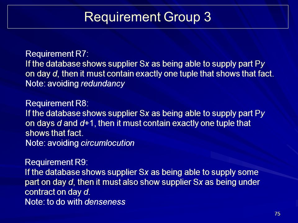 75 Requirement Group 3 Requirement R7: If the database shows supplier Sx as being able to supply part Py on day d, then it must contain exactly one tuple that shows that fact.