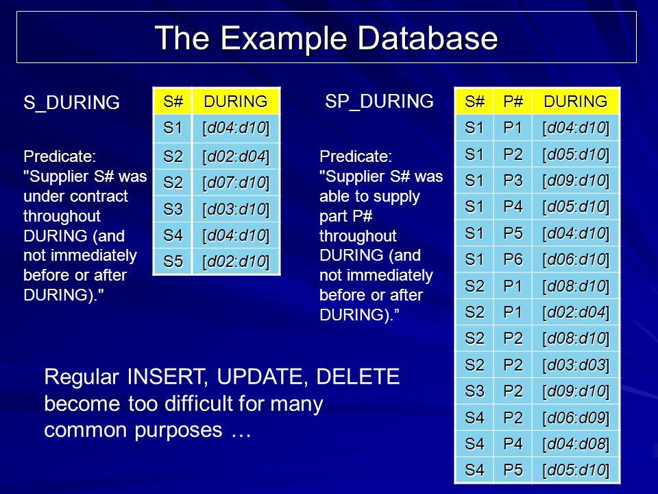 86 The Example Database S#DURING S1 [d04:d10] S2 [d02:d04] S2 [d07:d10] S3 [d03:d10] S4 [d04:d10] S5 [d02:d10] S#P#DURINGS1P1 [d04:d10] S1P2 [d05:d10]