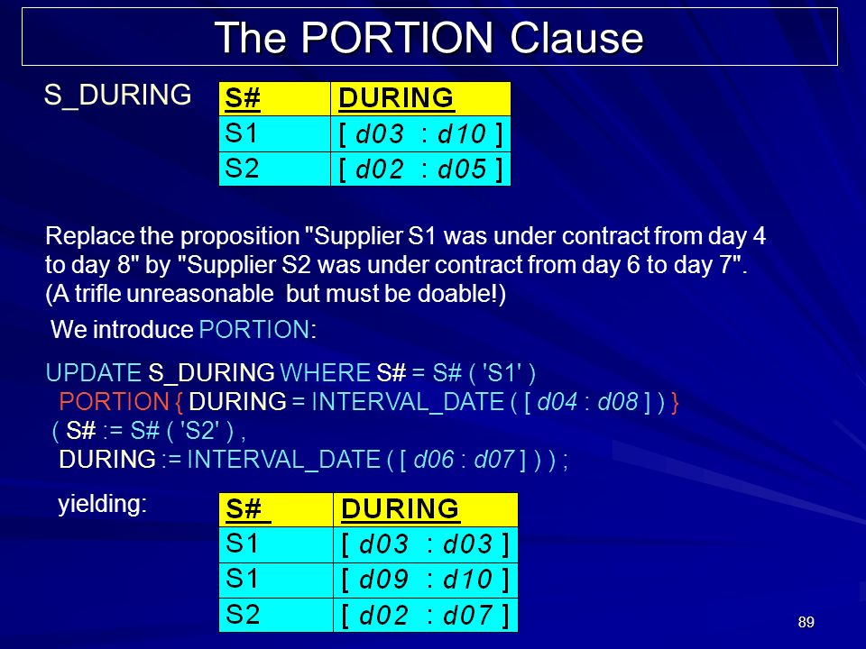 89 The PORTION Clause S_DURING Replace the proposition Supplier S1 was under contract from day 4 to day 8 by Supplier S2 was under contract from day 6 to day 7 .