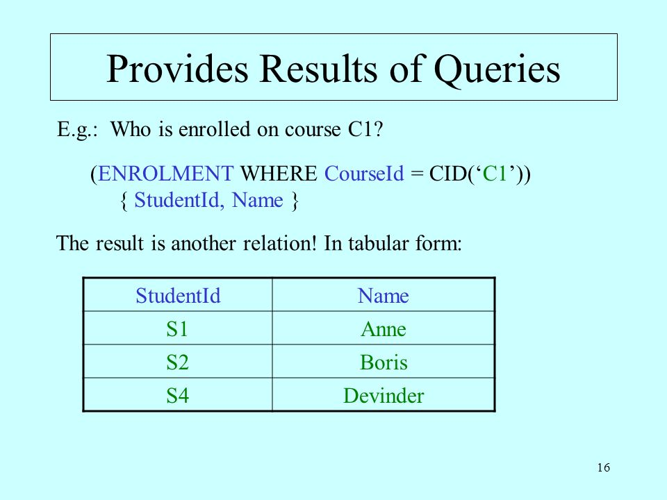 16 Provides Results of Queries (ENROLMENT WHERE CourseId = CID(C1)) { StudentId, Name } E.g.: Who is enrolled on course C1.