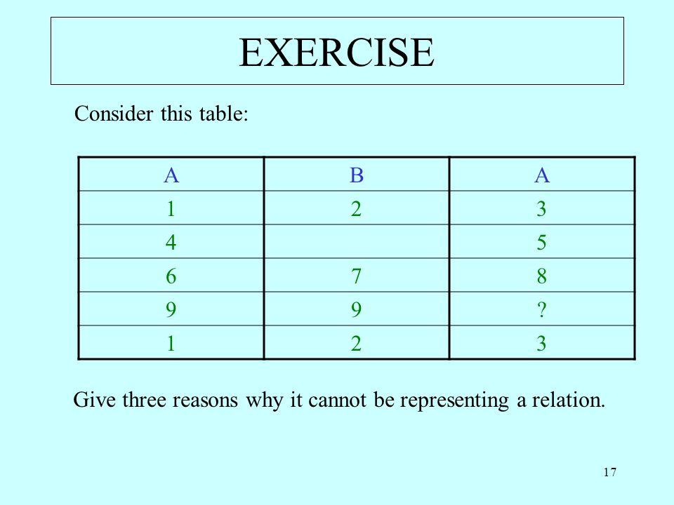 17 EXERCISE Consider this table: ABA 123 45 678 99.