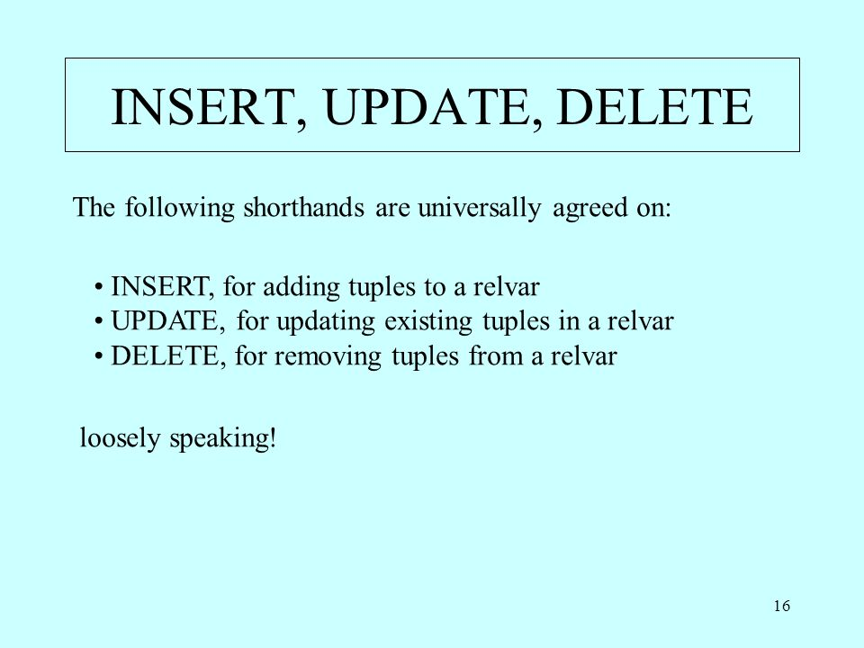 16 INSERT, UPDATE, DELETE The following shorthands are universally agreed on: INSERT, for adding tuples to a relvar UPDATE, for updating existing tupl