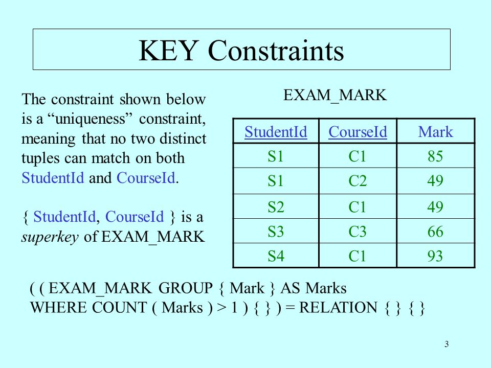 3 KEY Constraints StudentIdCourseIdMark S1C185 S1C249 S2C149 S3C366 S4C193 EXAM_MARK ( ( EXAM_MARK GROUP { Mark } AS Marks WHERE COUNT ( Marks ) > 1 )