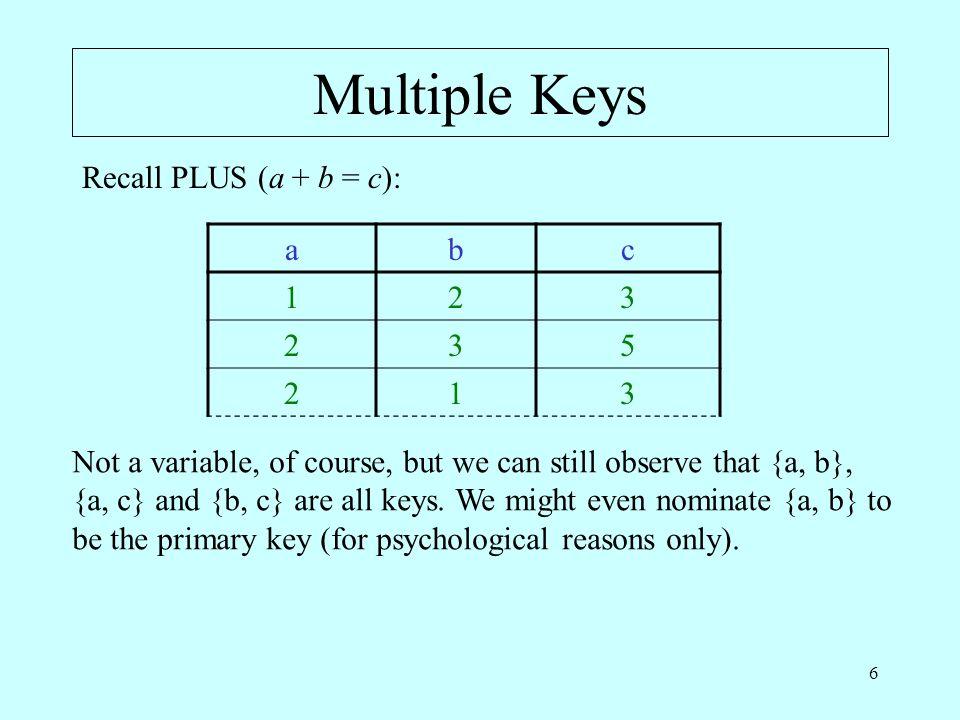 17 INSERT In Tutorial D: INSERT relvar-name relation-expression ; E.g.