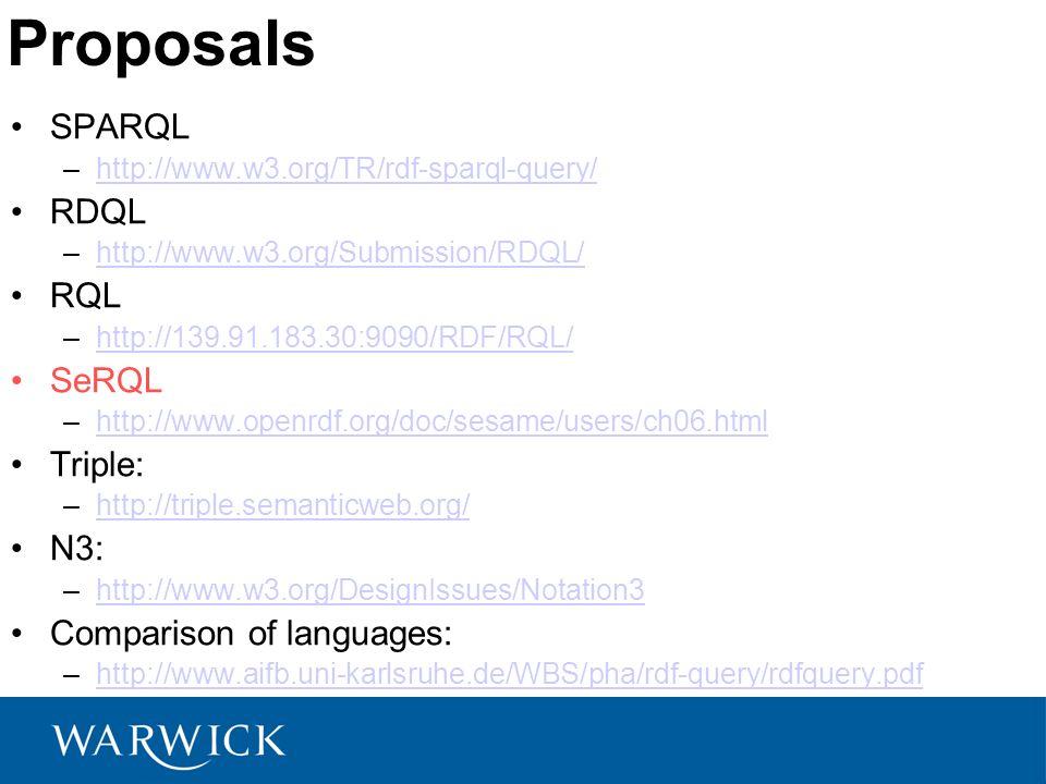 Proposals SPARQL –http://www.w3.org/TR/rdf-sparql-query/http://www.w3.org/TR/rdf-sparql-query/ RDQL –http://www.w3.org/Submission/RDQL/http://www.w3.org/Submission/RDQL/ RQL –http://139.91.183.30:9090/RDF/RQL/http://139.91.183.30:9090/RDF/RQL/ SeRQL –http://www.openrdf.org/doc/sesame/users/ch06.htmlhttp://www.openrdf.org/doc/sesame/users/ch06.html Triple: –http://triple.semanticweb.org/http://triple.semanticweb.org/ N3: –http://www.w3.org/DesignIssues/Notation3http://www.w3.org/DesignIssues/Notation3 Comparison of languages: –http://www.aifb.uni-karlsruhe.de/WBS/pha/rdf-query/rdfquery.pdfhttp://www.aifb.uni-karlsruhe.de/WBS/pha/rdf-query/rdfquery.pdf