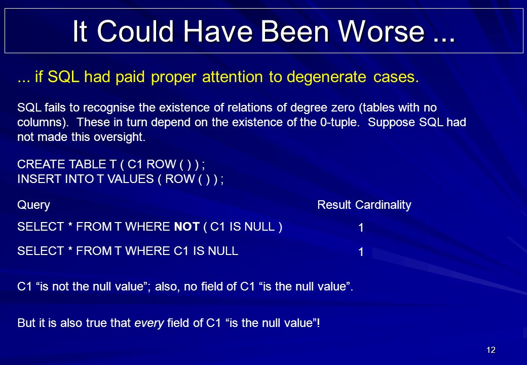 12 It Could Have Been Worse...... if SQL had paid proper attention to degenerate cases. SQL fails to recognise the existence of relations of degree ze