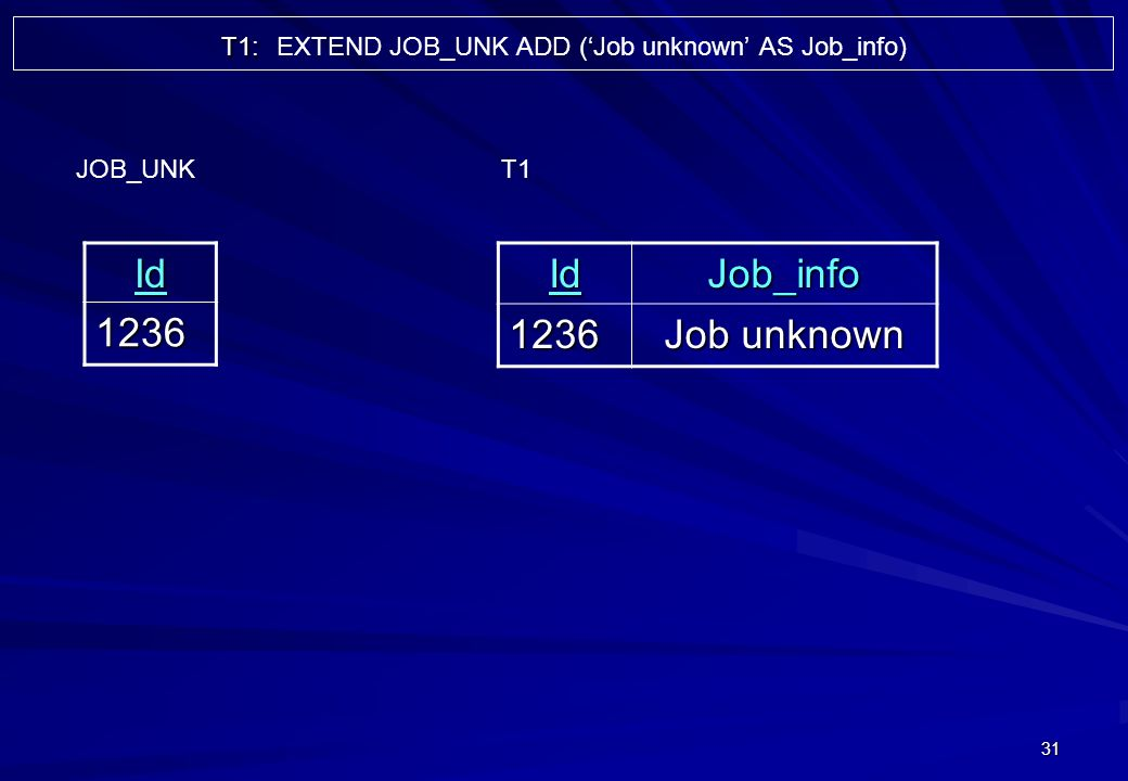 31 IdJob_info 1236 Job unknown Id1236 JOB_UNKT1 T1: T1: EXTEND JOB_UNK ADD (Job unknown AS Job_info)