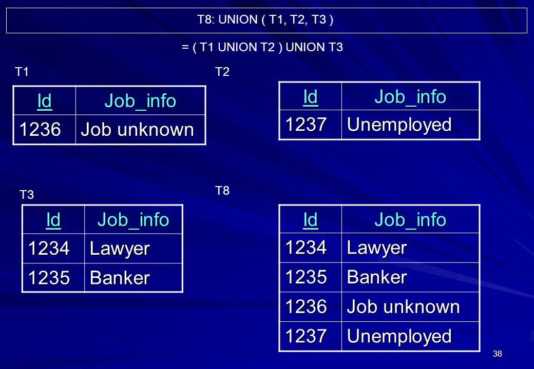 38 IdJob_info 1236 Job unknown T1IdJob_info1237Unemployed T2 T3IdJob_info1234Lawyer 1235BankerIdJob_info1234Lawyer 1235Banker 1236 Job unknown 1237Une