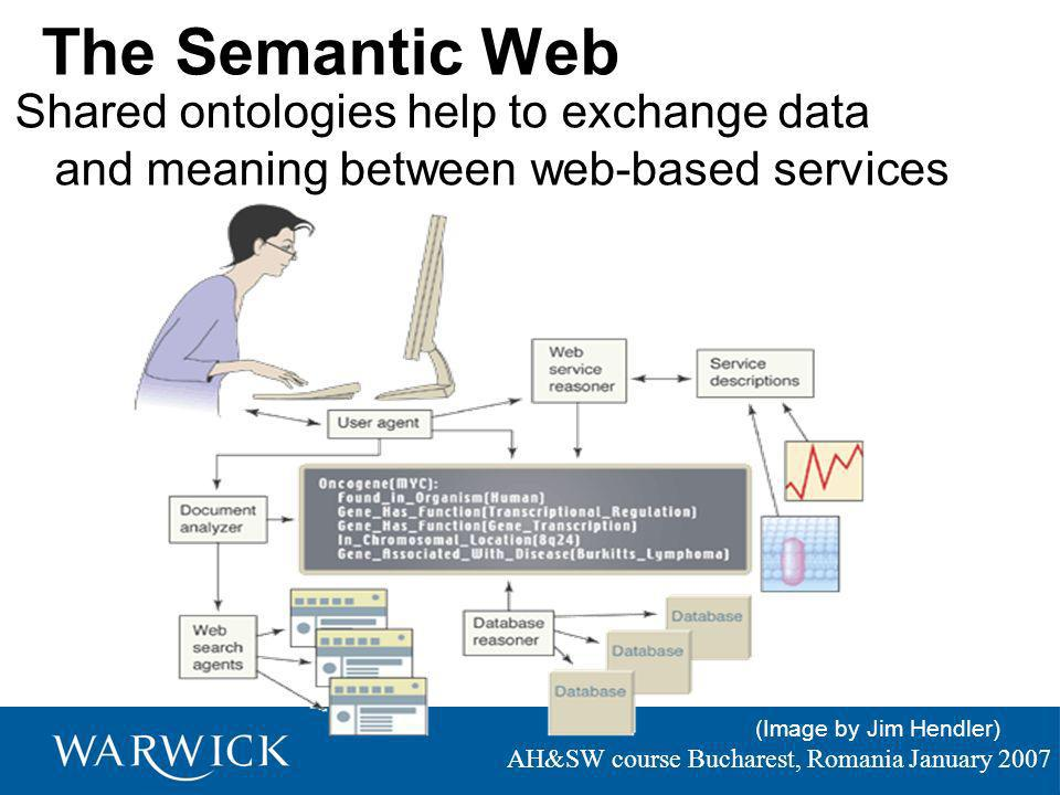 AH&SW course Bucharest, Romania January 2007 The Semantic Web Shared ontologies help to exchange data and meaning between web-based services (Image by Jim Hendler)