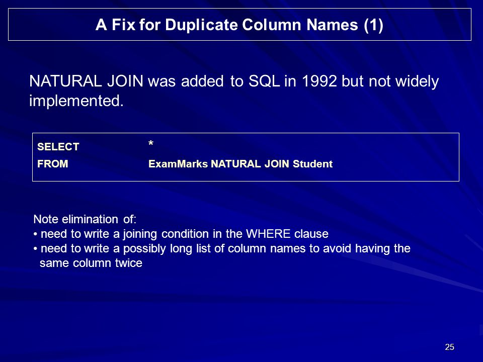 25 NATURAL JOIN was added to SQL in 1992 but not widely implemented.