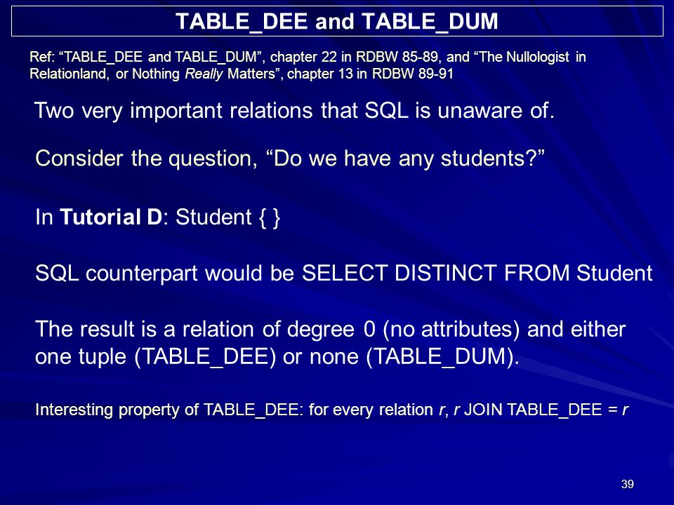 39 Ref: TABLE_DEE and TABLE_DUM, chapter 22 in RDBW 85-89, and The Nullologist in Relationland, or Nothing Really Matters, chapter 13 in RDBW 89-91 TABLE_DEE and TABLE_DUM Two very important relations that SQL is unaware of.
