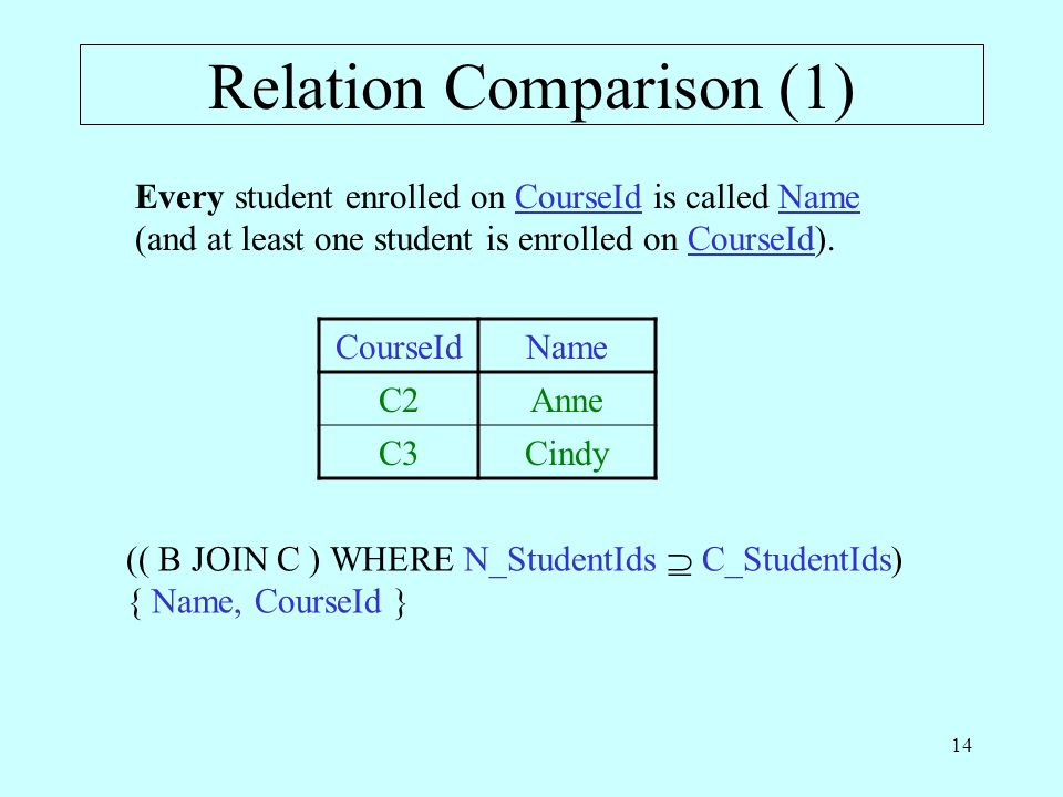 14 Relation Comparison (1) (( B JOIN C ) WHERE N_StudentIds C_StudentIds) { Name, CourseId } Every student enrolled on CourseId is called Name (and at