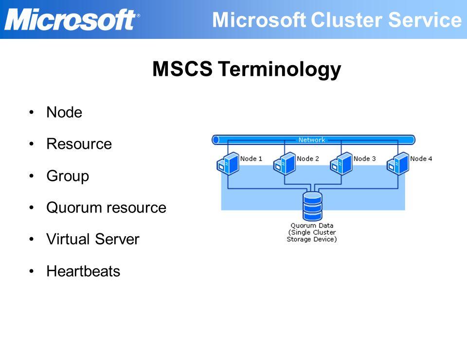 Microsoft Cluster Service Node Resource Group Quorum resource Virtual Server Heartbeats MSCS Terminology