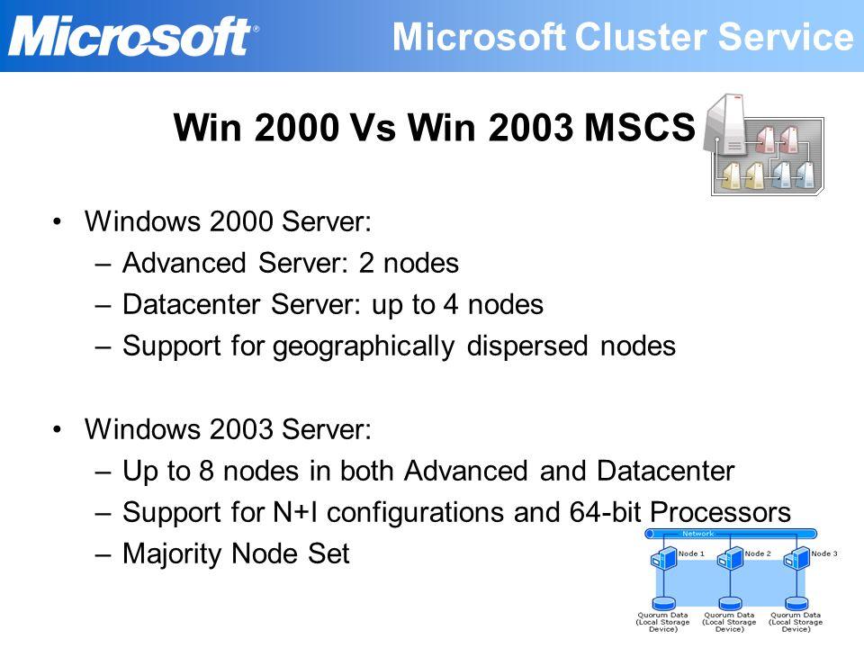 Windows 2000 Server: –Advanced Server: 2 nodes –Datacenter Server: up to 4 nodes –Support for geographically dispersed nodes Windows 2003 Server: –Up