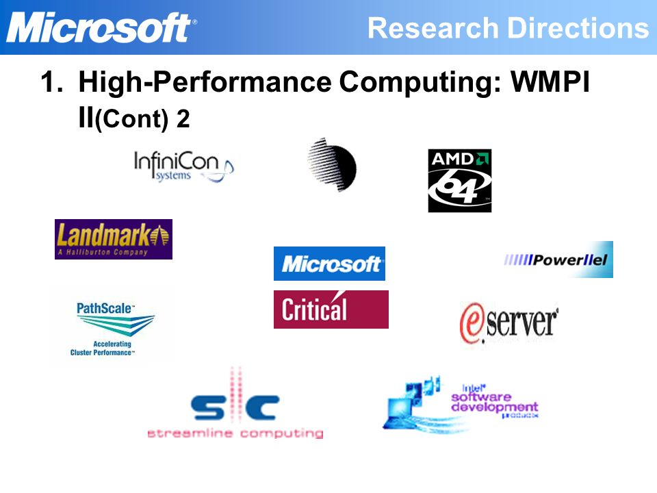 1.High-Performance Computing: WMPI II (Cont) 2 Research Directions