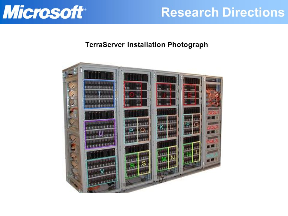 TerraServer Installation Photograph Research Directions
