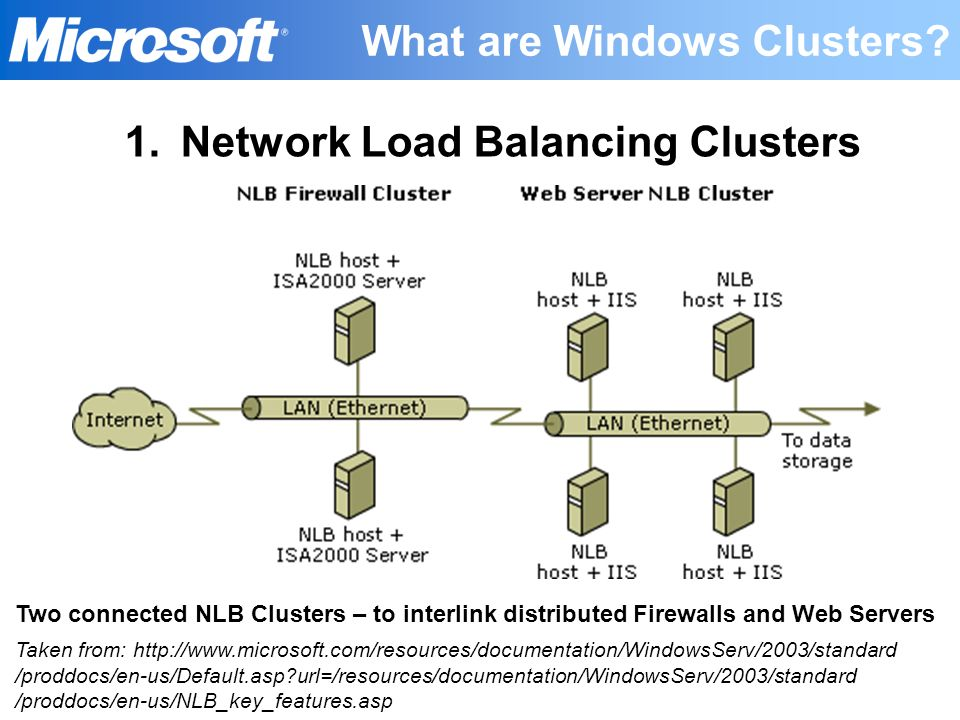 Two connected NLB Clusters – to interlink distributed Firewalls and Web Servers Taken from: http://www.microsoft.com/resources/documentation/WindowsSe