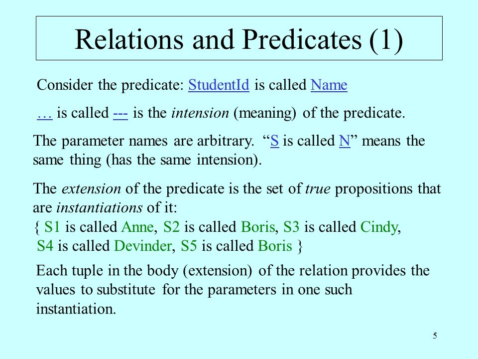 5 Relations and Predicates (1) Consider the predicate: StudentId is called Name … is called --- is the intension (meaning) of the predicate.