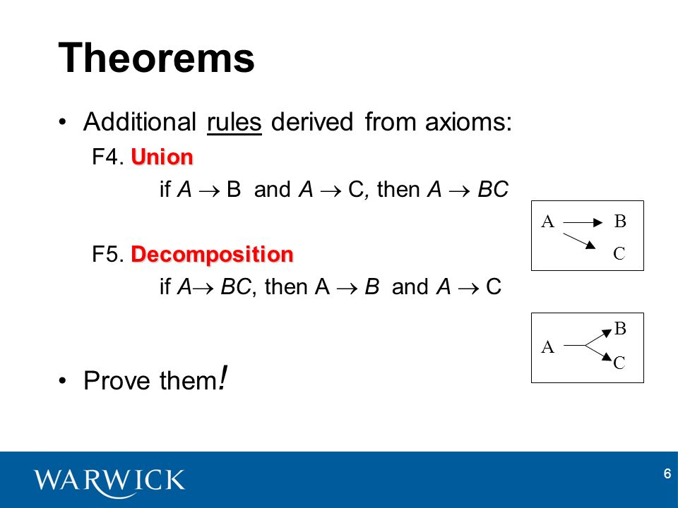 6 Theorems Additional rules derived from axioms: Union F4.