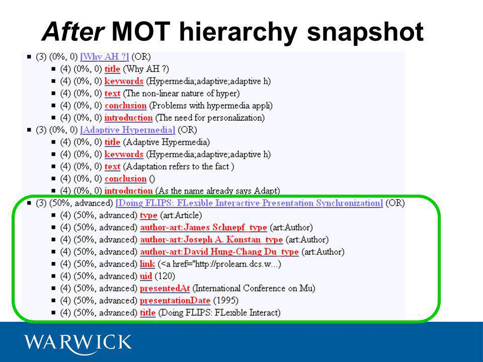 After MOT hierarchy snapshot