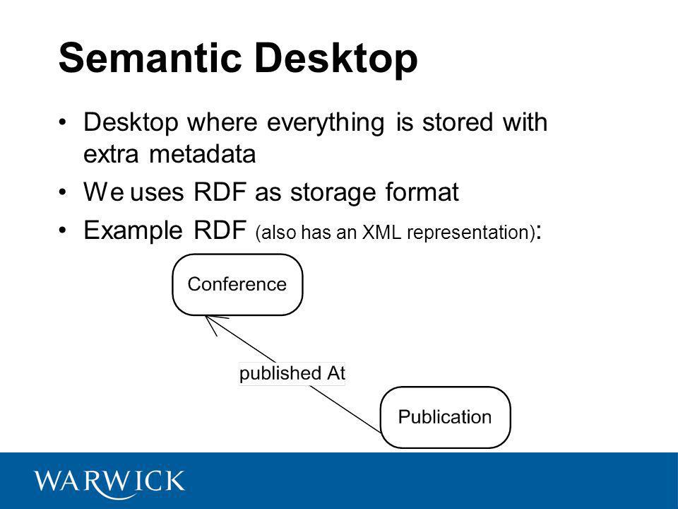 Semantic Desktop Desktop where everything is stored with extra metadata We uses RDF as storage format Example RDF (also has an XML representation) :