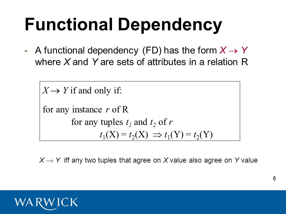 Inference of Functional Dependencies Suppose R is a relation scheme, and F is a set of functional dependencies for R If X, Y are subsets of attributes of Attr(R) and if all instances r of R which satisfy the FDs in F also satisfy X Y, then we say that F entails (logically implies) X Y, written F X Y In other words: there is no instance r of R that does not satisfy X Y Example if F = { A B, B C } then F A C if F = { S A, SI P } then F S I AP, F SP SAP etc.