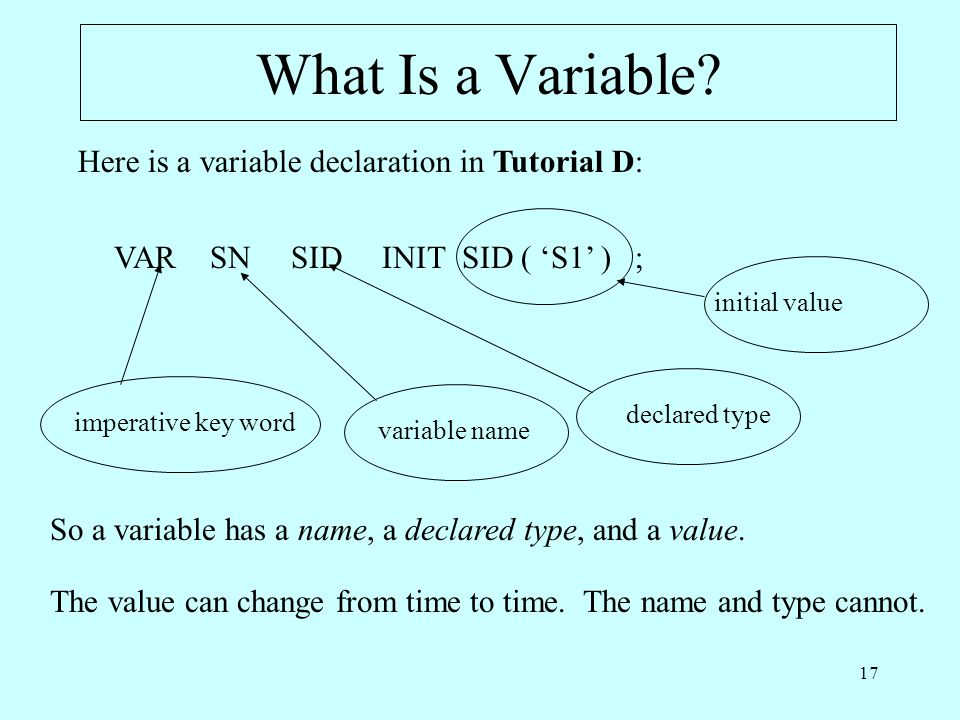 17 What Is a Variable.