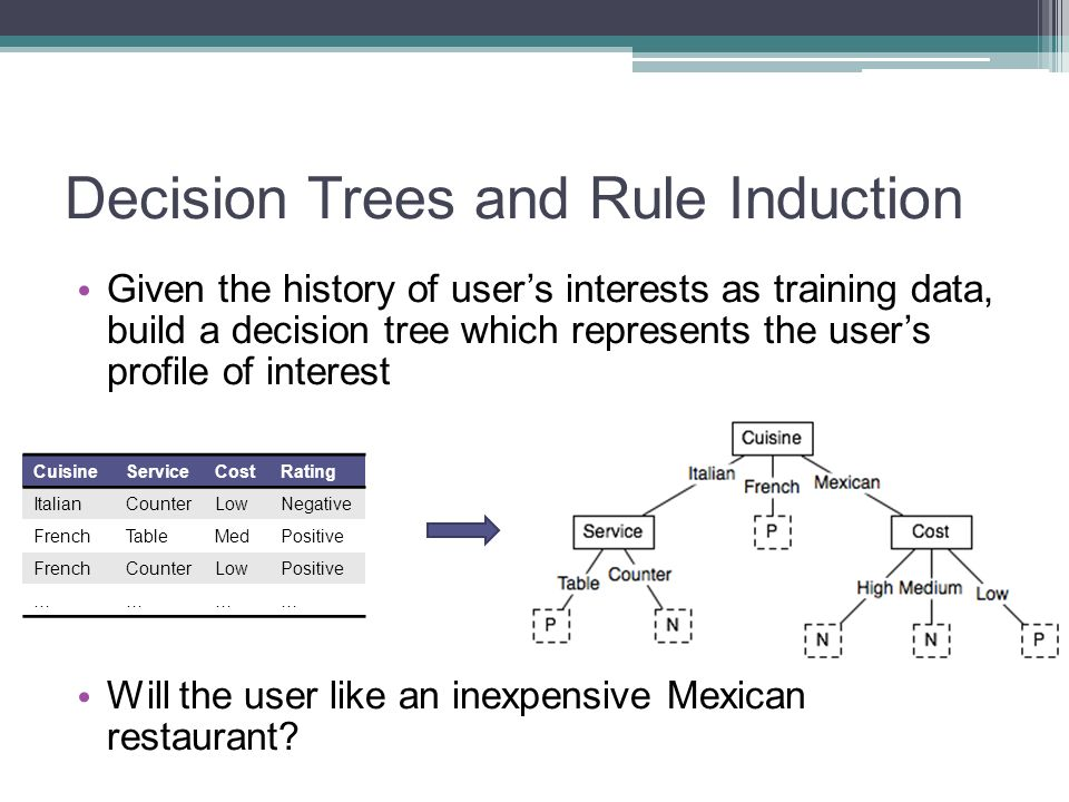 Decision Trees and Rule Induction Given the history of users interests as training data, build a decision tree which represents the users profile of i