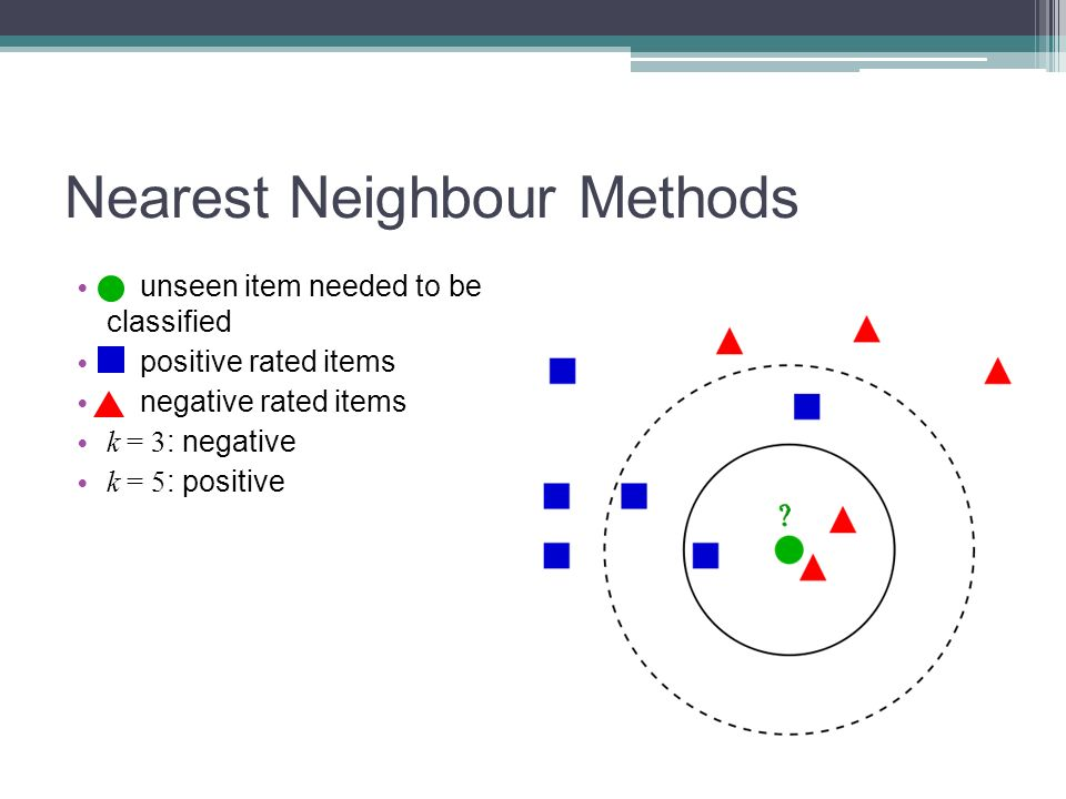 Nearest Neighbour Methods unseen item needed to be classified positive rated items negative rated items k = 3: negative k = 5: positive