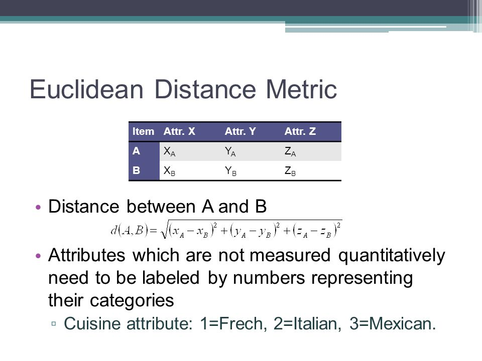 Euclidean Distance Metric Distance between A and B Attributes which are not measured quantitatively need to be labeled by numbers representing their c