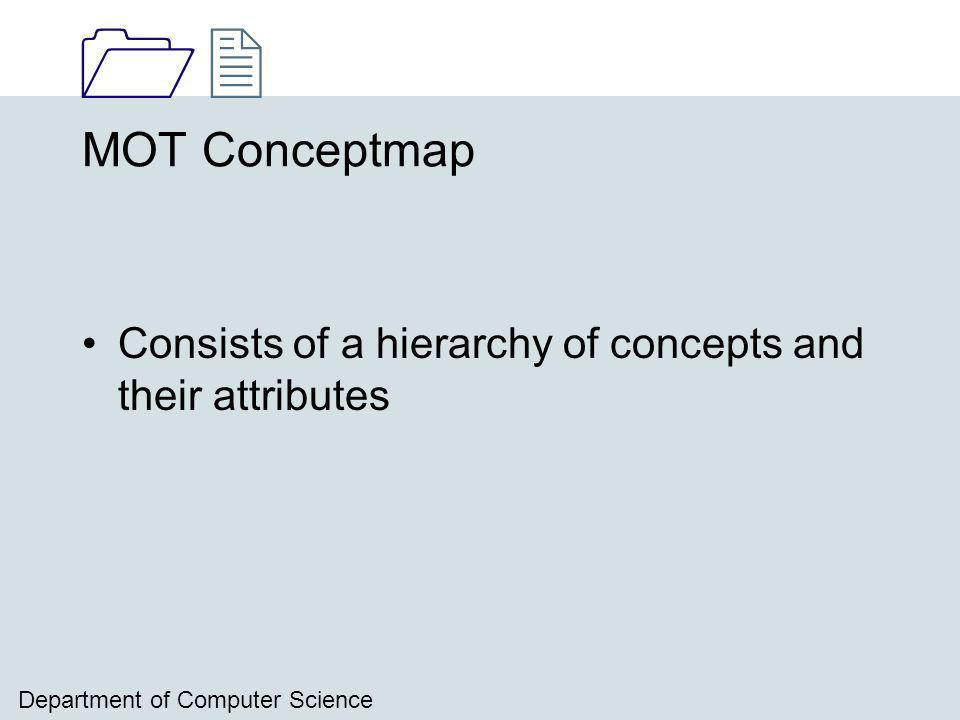 1212 Department of Computer Science MOT Conceptmap Consists of a hierarchy of concepts and their attributes