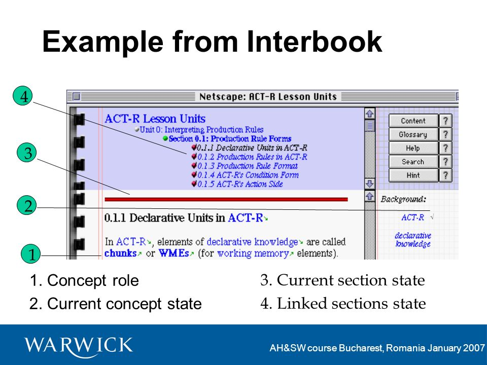 AH&SW course Bucharest, Romania January 2007 Example from Interbook 1. Concept role 2. Current concept state 3. Current section state 4. Linked sectio