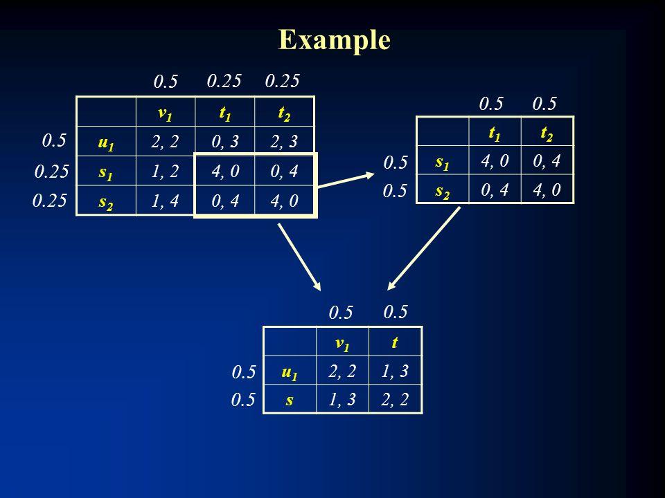 Example v1v1 t1t1 t2t2 u1u1 2, 20, 32, 3 s1s1 1, 24, 00, 4 s2s2 1, 40, 44, 0 t1t1 t2t2 s1s1 0, 4 s2s2 4, 0 0.5 v1v1 t u1u1 2, 21, 3 s 2, 2 0.5 0.25
