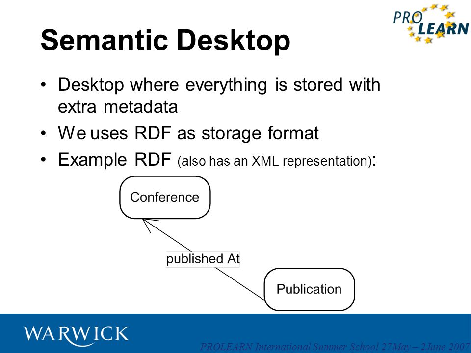 PROLEARN International Summer School 27May – 2June 2007 Semantic Desktop Desktop where everything is stored with extra metadata We uses RDF as storage