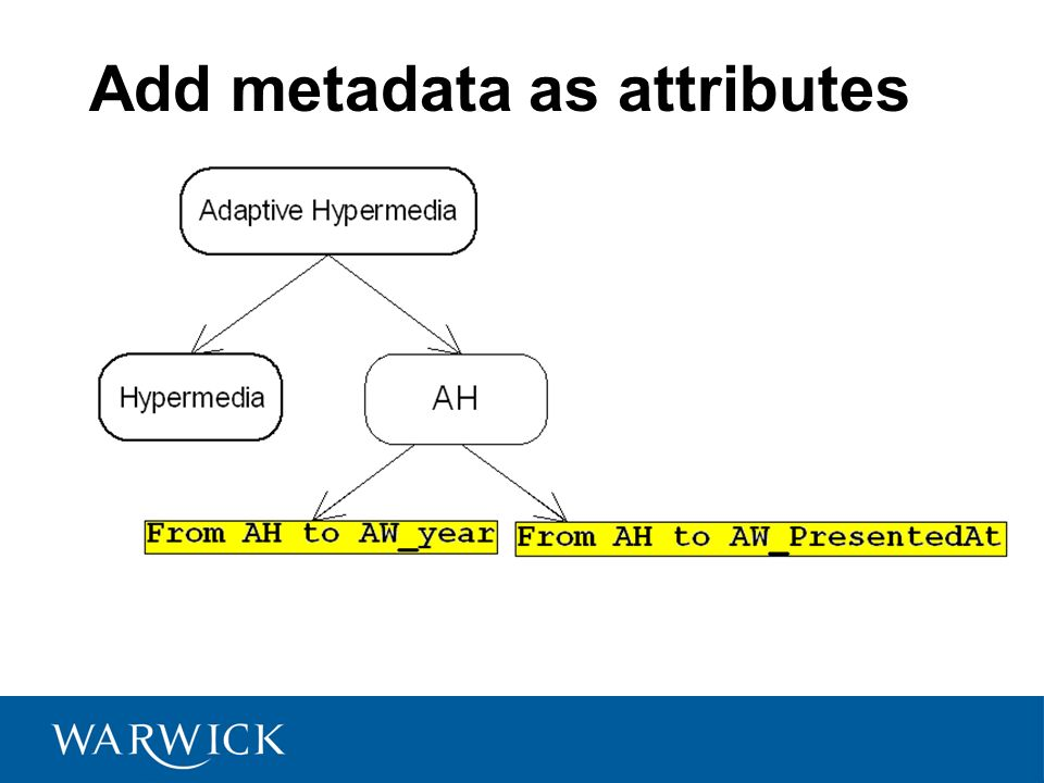 Add metadata as attributes