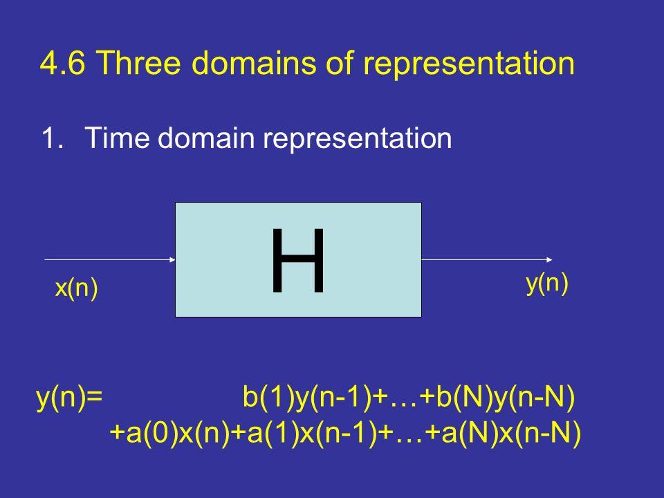 4.6 Three domains of representation 1.Time domain representation H x(n) y(n) y(n)= b(1)y(n-1)+…+b(N)y(n-N) +a(0)x(n)+a(1)x(n-1)+…+a(N)x(n-N)