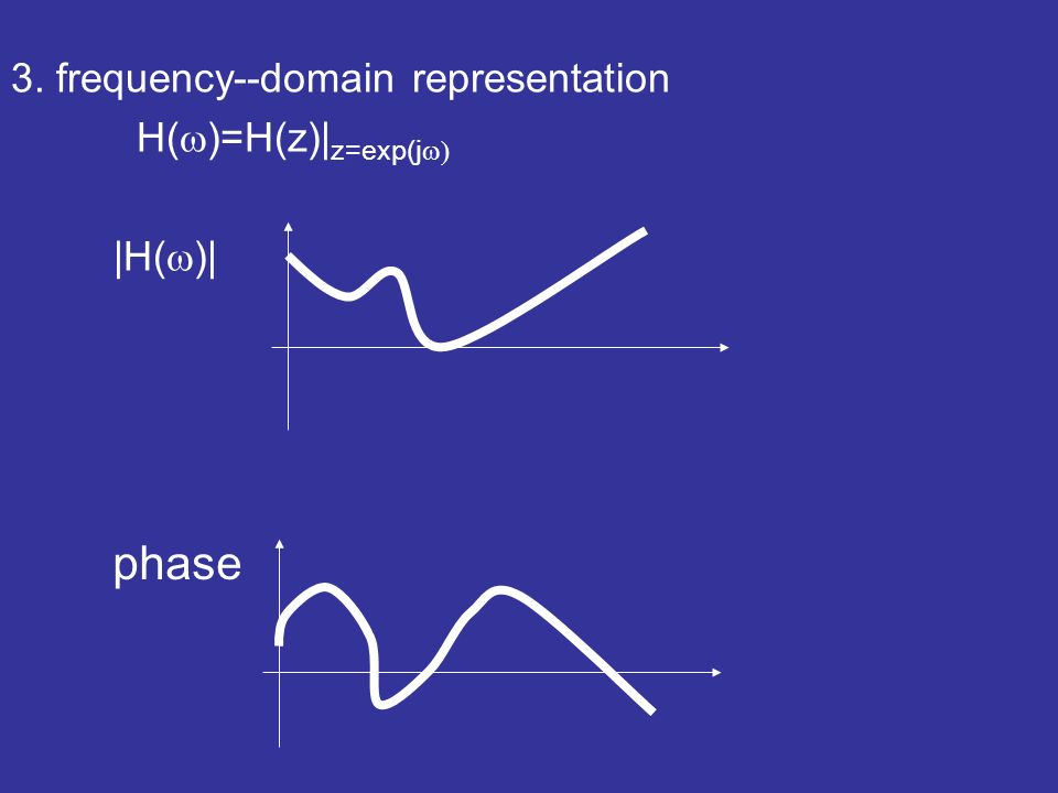 3. frequency--domain representation H( )=H(z)| z=exp(j |H( )| phase