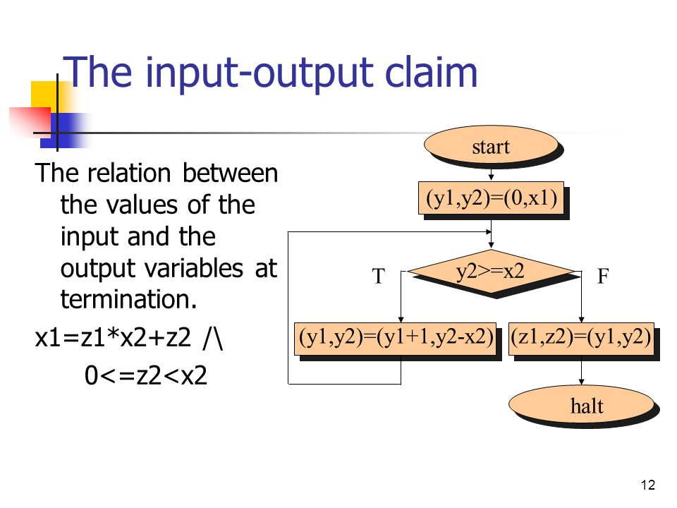 12 start halt (y1,y2)=(0,x1) y2>=x2 (y1,y2)=(y1+1,y2-x2)(z1,z2)=(y1,y2) The input-output claim The relation between the values of the input and the output variables at termination.