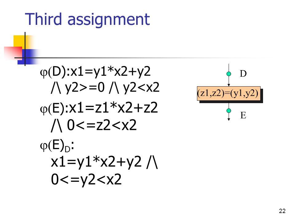 22 (z1,z2)=(y1,y2) Third assignment D):x1=y1*x2+y2 /\ y2>=0 /\ y2<x2 E): x1=z1*x2+z2 /\ 0<=z2<x2 E) D : x1=y1*x2+y2 /\ 0<=y2<x2 E D
