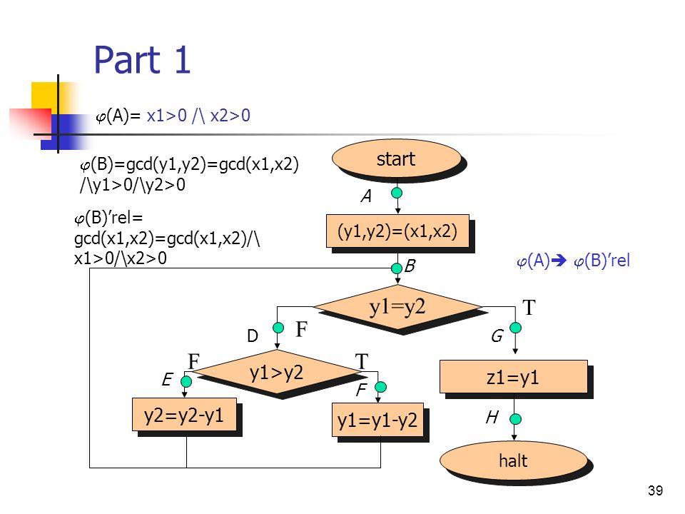 39 Part 1 halt start (y1,y2)=(x1,x2) z1=y1 y1=y2 F T y1>y2 y2=y2-y1 y1=y1-y2 TF (A)= x1>0 /\ x2>0 (B)=gcd(y1,y2)=gcd(x1,x2) /\y1>0/\y2>0 A B D E F G H (B)rel= gcd(x1,x2)=gcd(x1,x2)/\ x1>0/\x2>0 (A) (B)rel