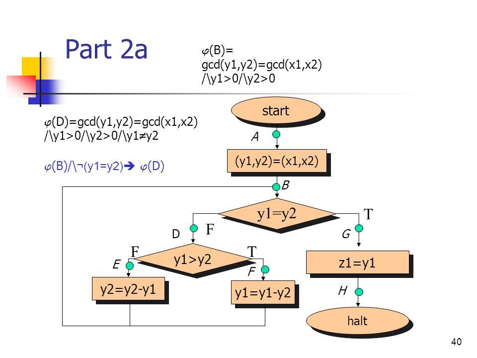 40 Part 2a halt start (y1,y2)=(x1,x2) z1=y1 y1=y2 F T y1>y2 y2=y2-y1 y1=y1-y2 TF (B)= gcd(y1,y2)=gcd(x1,x2) /\y1>0/\y2>0 (D)=gcd(y1,y2)=gcd(x1,x2) /\y1>0/\y2>0/\y1 y2 A B D E F G H (B)/\ ¬(y1=y2) (D)