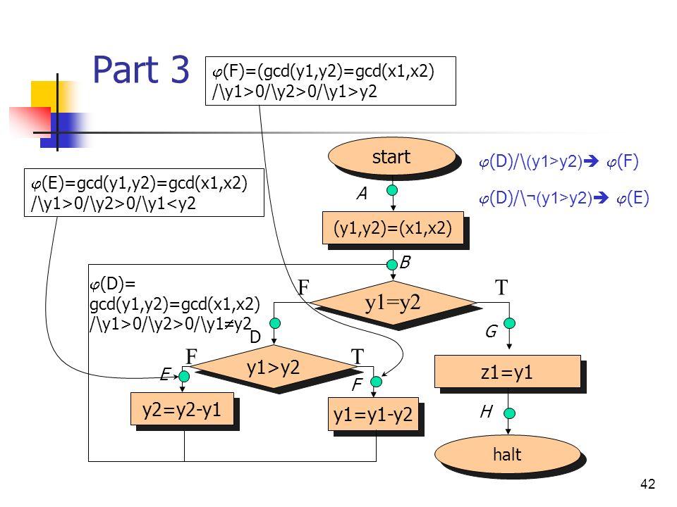 42 Part 3 halt start (y1,y2)=(x1,x2) z1=y1 y1=y2 FT y1>y2 y2=y2-y1 y1=y1-y2 TF (D)= gcd(y1,y2)=gcd(x1,x2) /\y1>0/\y2>0/\y1 y2 (E)=gcd(y1,y2)=gcd(x1,x2) /\y1>0/\y2>0/\y1<y2 (F)=(gcd(y1,y2)=gcd(x1,x2) /\y1>0/\y2>0/\y1>y2 A B D E F G H (D)/\ (y1>y2) (F) (D)/\ ¬(y1>y2) (E)
