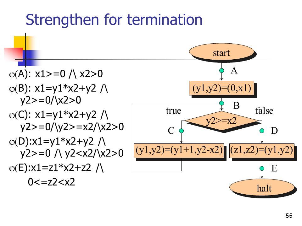 55 Strengthen for termination A): x1>=0 /\ x2>0 B): x1=y1*x2+y2 /\ y2>=0/\x2>0 C): x1=y1*x2+y2 /\ y2>=0/\y2>=x2/\x2>0 D):x1=y1*x2+y2 /\ y2>=0 /\ y2 0 E):x1=z1*x2+z2 /\ 0<=z2<x2 start halt (y1,y2)=(0,x1) y2>=x2 (y1,y2)=(y1+1,y2-x2)(z1,z2)=(y1,y2) A B CD E falsetrue