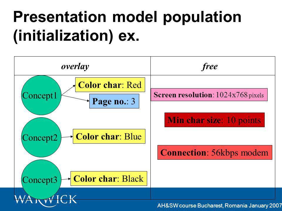 AH&SW course Bucharest, Romania January 2007 Presentation model population (initialization) ex. Concept1 Concept2 Concept3 Color char: Red Color char: