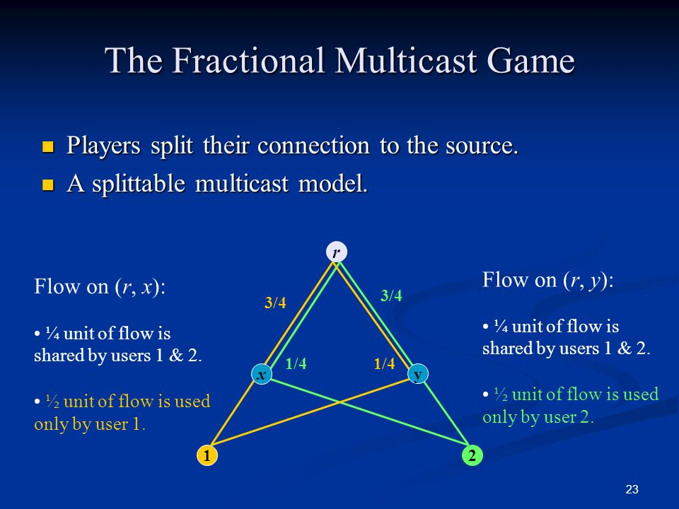 23 The Fractional Multicast Game Players split their connection to the source. Players split their connection to the source. A splittable multicast mo