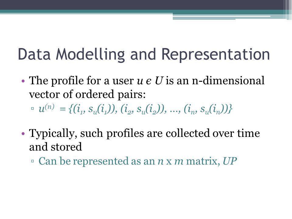 Data Modelling and Representation The profile for a user u є U is an n-dimensional vector of ordered pairs: u (n) = {(i 1, s u (i 1 )), (i 2, s u (i 2