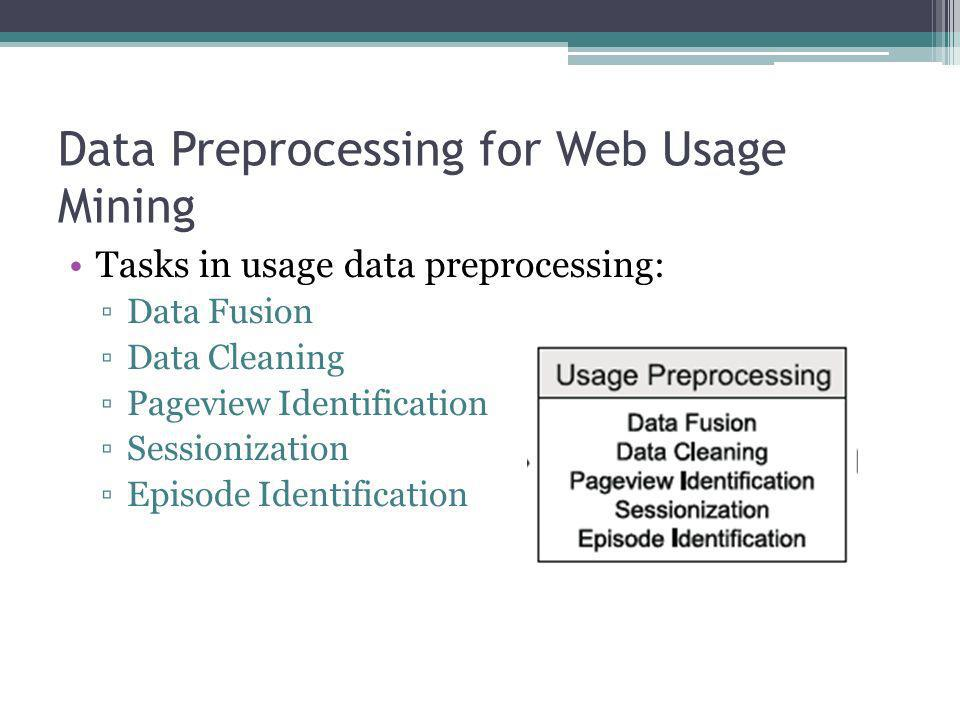 Data Preprocessing for Web Usage Mining Tasks in usage data preprocessing: Data Fusion Data Cleaning Pageview Identification Sessionization Episode Id