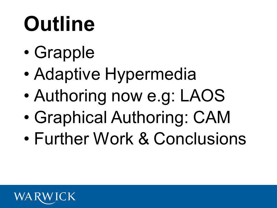 Outline Grapple Adaptive Hypermedia Authoring now e.g: LAOS Graphical Authoring: CAM Further Work & Conclusions